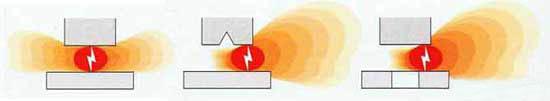 Клинообразный пропил на центральном электроде и отверстие в боковом электроде призваны сместить искру и ядро воспламенения к открытому пространству камеры сгорания.